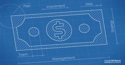 money blueprint